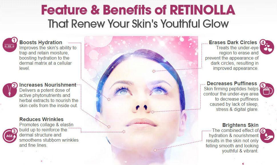 retinolla price
