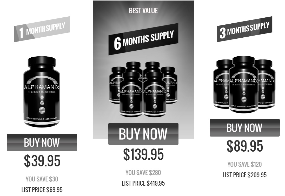 Alphamanix – 100% MUST READ PRICE LIST SAVE $120